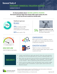 INFOGRAPHIC: BOXWOOD STUDY OF FIELDSMART COMMERCIAL EVALUATION ACCURACY. SUMMARY RESULTS.